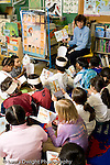 Education Elementary Public Grade 2 female science specialist reading to group following along with their own books vertical