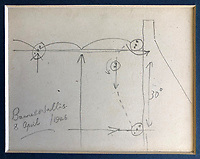 Sketch by Barnes Wallis showing how his famous bouncing bomb worked