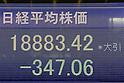 Nikkei falls to 6-week low