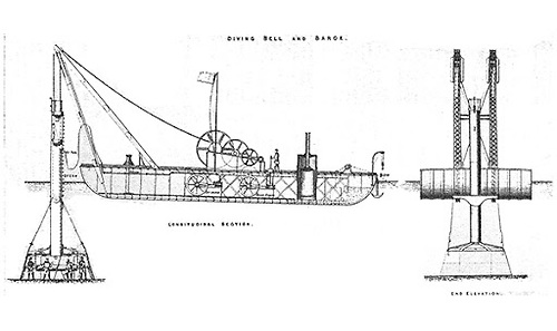 The Dublin Port Diving Bell with its purpose-designed service vessel, ready to go to work 150 years ago. The whole setup was so ahead of its time that it remained in use until the 1960s