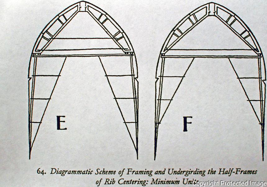 Teaching Aids: Diagrammatic Scheme of Framing