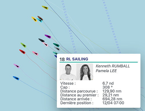 Dun Laoghaire and Greystones Mixed Offshore Keelboat campaigners Kenny Rumball and Pamela Lee are competing in theSaint Hilaire-Sardinha Cup