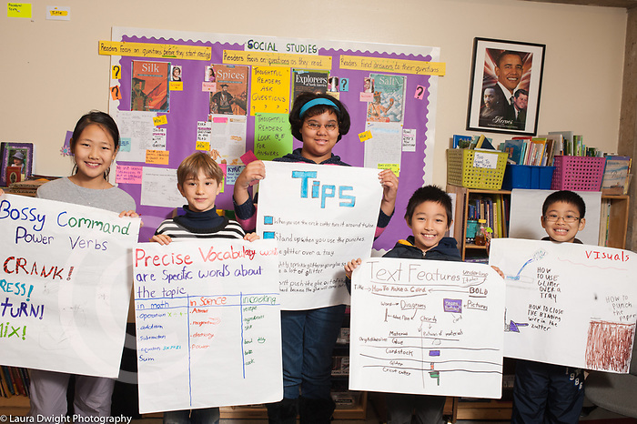 Education Elementary Grade 4 group of boys and girls holding up posters on language concepts and words for description, differing heights at same age