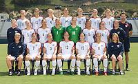 Women Olympics 2008 Team