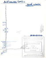 1980 05 01 FIN - TASSE et associés