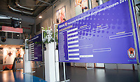 17-12-10, Tennis, Rotterdam, Reaal Tennis Masters 2010,