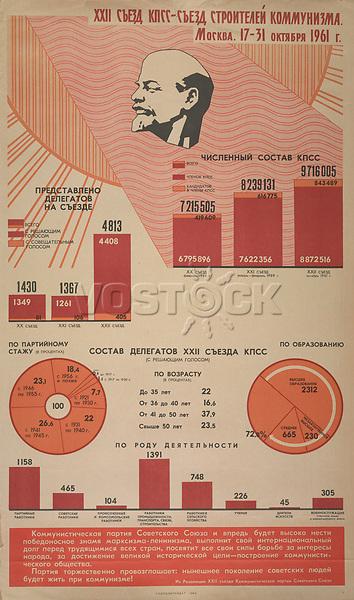 Twenty-second Congress of the Communist Party - Congress of communism's builders, Moscow, Oct. 17-31, 1961<br /> Twenty-Second Communist Party Congress Series, 1960-1962