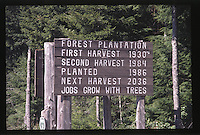 Logging Sign, Forks, Olympic Peninsula, Washington, US