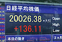 Nikkei index up 0.68 percent