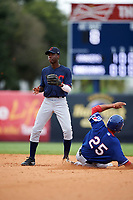 Grant Bodison (15) of Mauldin High School in Simpsonville, South Carolina playing for the Cleveland Indians scout team waits for a throw as Camryn Williams (25) slides in during the East Coast Pro Showcase on July 28, 2015 at George M. Steinbrenner Field in Tampa, Florida.  (Mike Janes/Four Seam Images)