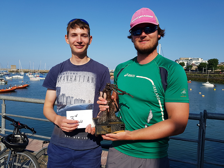Daniel and Harry Thompson who were third overall