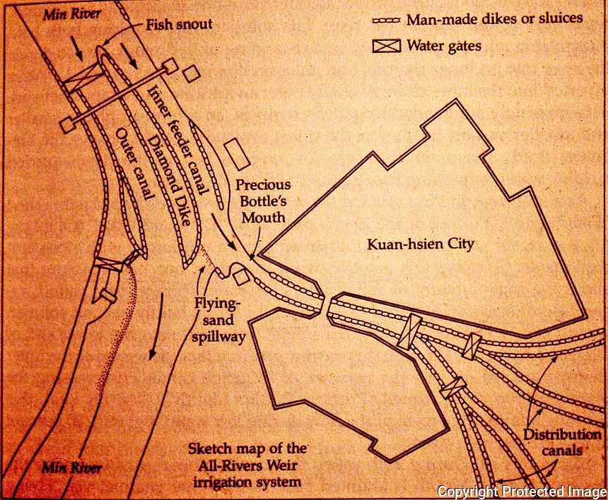 China:  All Rivers Weir Plan--by Li Bing, 250 B.C. on the Min River.  Van Slyke, YANGTZE, p. 36.