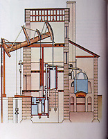 Technology: James Watt's Pumping Engine.  Showing the separate condenser to the left below the main cylinder. The vacuum pump is the cylinder to the left of the condenser, which is immersed in water to keep it cool.  Reference only.
