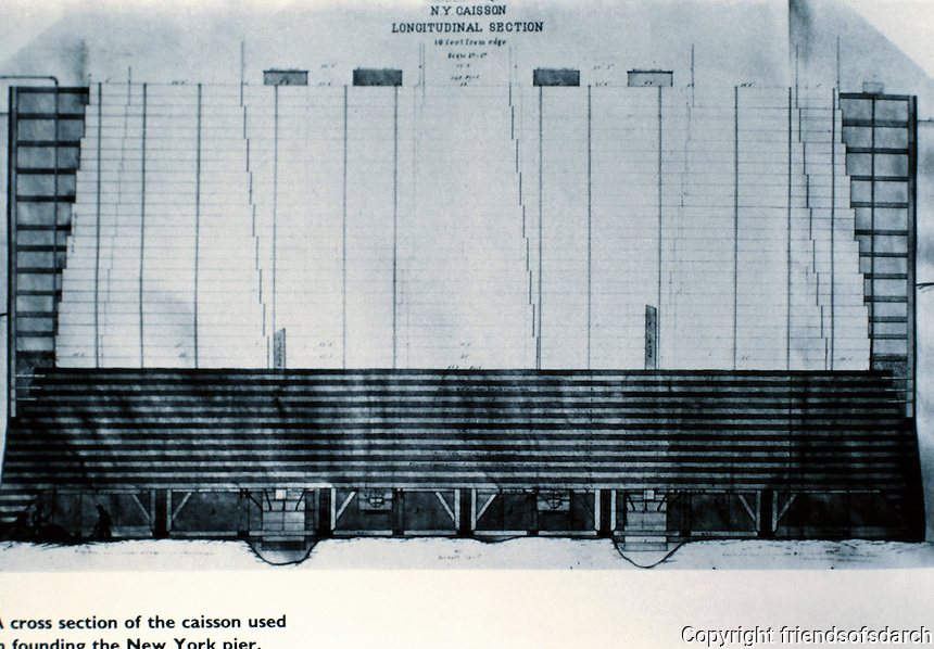 N.Y. Caisson, longitudinal section, a watertight retaining structure used to work on the foundations of a bridge pier.
