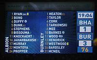 Final score line - Brighton & Hove Albion 1 - 3 Burnley<br /> <br /> Photographer David Horton/CameraSport<br /> <br /> The Premier League - Brighton and Hove Albion v Burnley - Saturday 9th February 2019 - The Amex Stadium - Brighton<br /> <br /> World Copyright © 2019 CameraSport. All rights reserved. 43 Linden Ave. Countesthorpe. Leicester. England. LE8 5PG - Tel: +44 (0) 116 277 4147 - admin@camerasport.com - www.camerasport.com