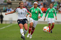 22 June 2008:  Action photo of Megan Klingenberg of USA (L) and Charlyn Corral of Mexico (R), during game of the  Campeonato Femenil Sub 20 held at Puebla./Foto de accion de Megan Klingenberg de Estados Unidos (I) y Charlyn Corral de Mexico (D), durante juego del Campeonato Femenil Sub 20 celebrado en Puebla. MEXSPORT/OMAR MARTINEZ