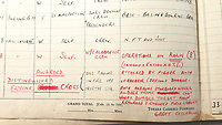 """BNPS.co.uk (01202) 558833<br /> Pic: Bosleys/BNPS<br /> <br /> Pictured: Squadron Leader Alfred Clarke log books, note """"One Engine on fire off North Sea""""<br /> <br /> The heroics of an RAF pathfinder pilot who kept a major bombing raid on track and got his crew home with his aircraft on fire can be revealed after his medals sold for £4,300.<br /> <br /> Squadron Leader Alfred Clarke's Lancaster plane came under attack by a German night-fighter near to Cologne, setting one of its engines ablaze.<br /> <br /> The crew's rear gunner was also badly wounded and unable to defend them from a hostile barrage.<br /> <br /> Nevertheless, Sq Ldr Clarke ploughed on as following his aircraft were 282 Allied bombers relying on his crew to drop sky markers on their targets."""