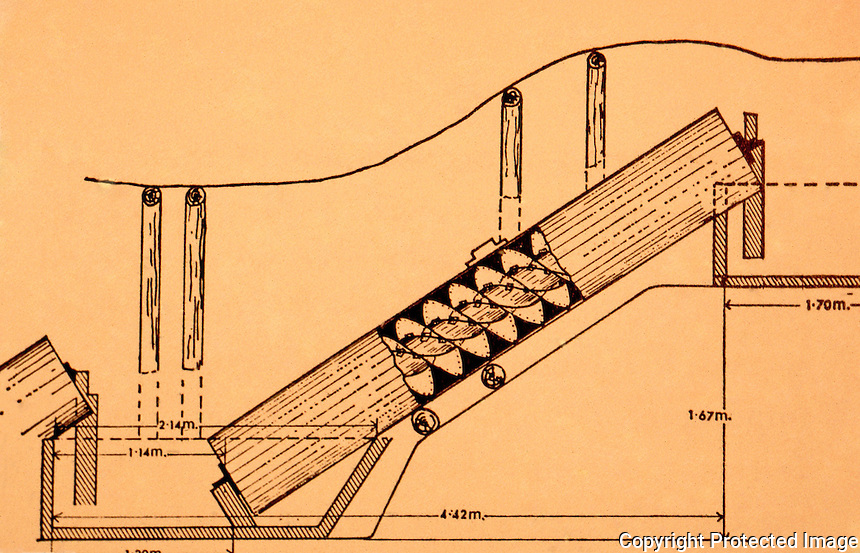 Roman Technology:  Archimedian screw used for mine drainage. (Hellenistic)  K.D. White, GREEK AND ROMAN TECHNOLOGY, p. 23.