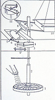 World Civilization:  Chinese Technology--hydraulic mill.  A reconstruction of its mechanism by Cheng Wei.   CLERKS AND CRAFTSMAN, Needham.