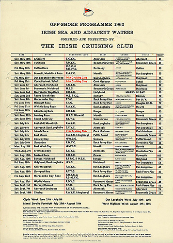 In 1963, the Irish Cruising Club effectively illustrated the growing complexity of the area's offshore programme by attempting to set it in order, though it should be remembered that some of these events only attracted a handful of starters. Highlight of the season was the RORC/RStGYC Morecambe Bay Race of 220 miles on August 23rd, which also involved the NWOA. Sailed in heavy weather with a real southwest to west gale in the midst of it, the heroic overall winner was the Dublin Bay 24 Fenestra skippered by Arthur Odbert (Royal Irish YC)