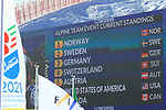 FIS Alpine World Ski Championships 2021 Cortina . Cortina d'Ampezzo, Italy on February 17, 2021. Alpine Team Event, Final Results board