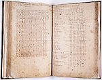 """MS2700 <br /> Astronomical Journal, 1790-1802.  <br /> Possible dates may also include: 1781, 1803, 1804, 1806.<br /> Manuscript written by Benjamin Banneker (1731-1806)<br /> Special Collections<br /> Gift of Dorothea West (Mrs. Robert T.) Fitzhugh in memory of her husband Robert Tyson Fitzhugh.<br /> Also see Underbelly blog piece for more infirmation on Banneker: http://www.mdhs.org/underbelly/2014/02/06/the-dreams-of-benjamin-banneker/<br /> Note: Banneker's last name has also been printed as """"Bannaker."""""""