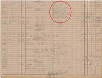 BNPS.co.uk (01202 558833)<br /> Pic: AnthonyCribb/BNPS<br /> <br /> Pictured: Sergeant Nicholson's account of the raid (circled).<br /> <br /> Rare navigation sheets which provide a gripping blow-by-blow account of the famous Dambusters raid of World War Two have come to light 78 years on.<br /> <br /> They were filled in by Sergeant Vivian Nicholson who was a navigator on one of the 19 Lancaster bombers involved in Operation Chastise on the night of May 16, 1943.<br /> <br /> As well as jotting down technical information such as wind speeds and directions, Sgt Nicholson used short phrases to offer a 'real-time' commentary of the perilous mission.