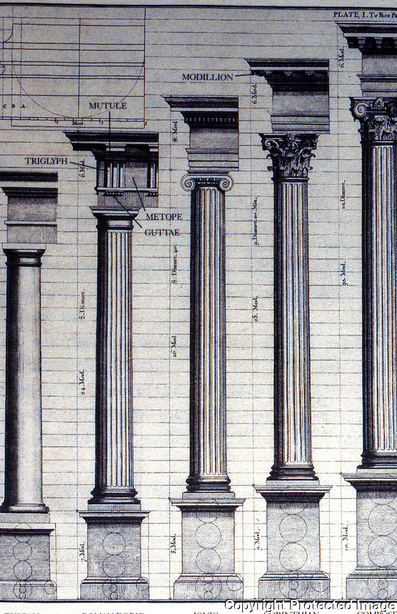 Thomas Jefferson: The Classical Orders as of 1683--Claude Perrault. Tuscan, Roman, Doric, Ionic, Corinthian, Composite.