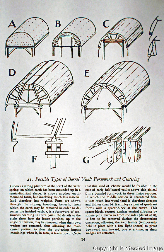 Teaching aid: Types of Barrel Vault Formwork and Centering
