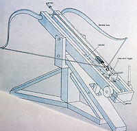 Greek Arms:  Arrow-firing catapult. Syracuse,  4th C. B.C.  Arrow is 2 M long.
