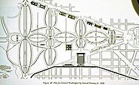 Plan for Central Washington by Samuel Parsons, Jr., 1900. Washington, D.C.