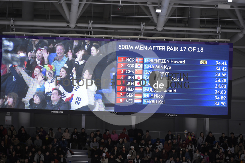 OLYMPIC GAMES: PYEONGCHANG: 19-02-2018, Gangneung Oval, Long Track, 500m Men, ©photo Martin de Jong