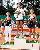11-8-07, Alphen aan den Rijn, Nationale junior kampioenschappen, 1e Rosalie v.d. Hoek, 2e Daphne v.d. Heuvel en 3e Paula de Man