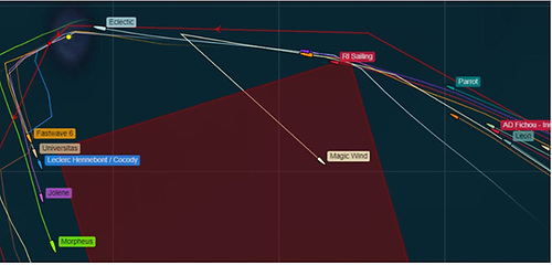 A screenshot from the tracker apparently showing Magic Wind in TSS, not rounding Fastnet