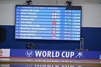 SPEEDSKATING: Calgary, The Olympic Oval, 08-02-2020, ISU World Cup Speed Skating, 500m Ladies Division B, results, ©foto Martin de Jong