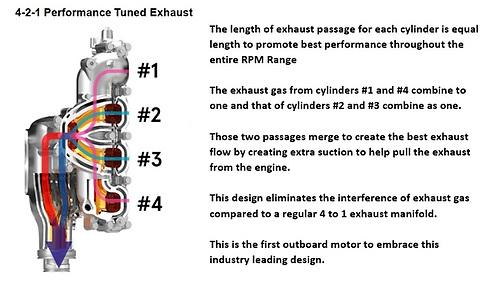 Tohatsu Performance Tuned Exhaust