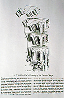 Teaching Aid: Viollet-Le-Duc's Drawing of the Tas-de-Charge