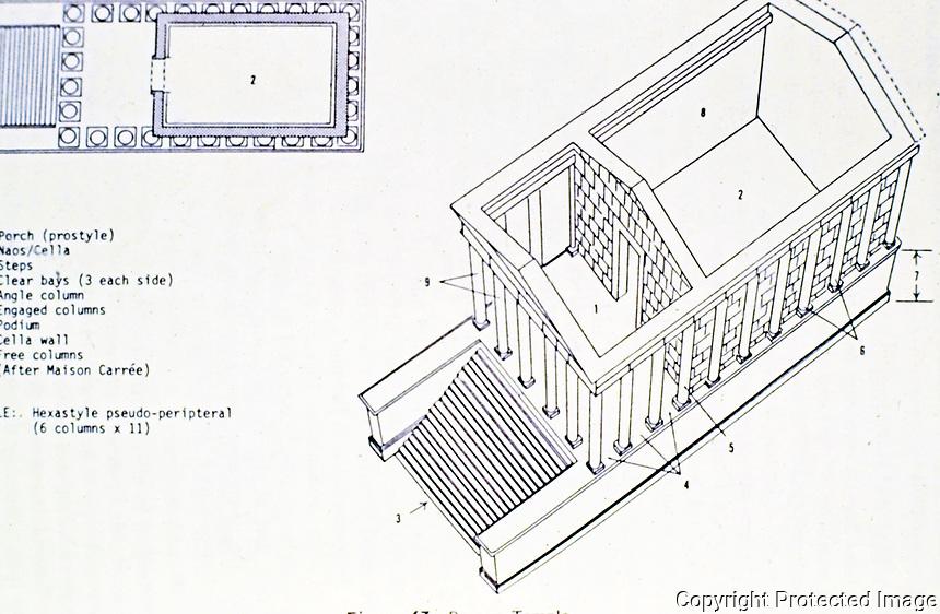 Diagram of Maison Carrée, Nimes France, late 1st c. CE