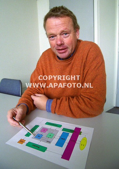 Wageningen,19-10-99  foto:Koos Groenewold (APA-Foto)<br />Dhr booij met een schema van een beslissings ondersteunend systeem.<br /><br />akk 9  46 x  8/9  teelinformatie  apa/Koos Groenewold