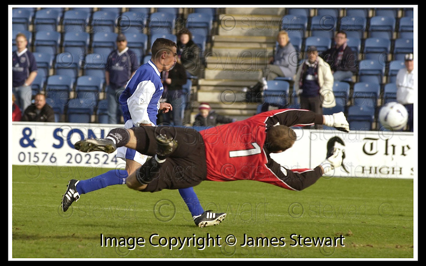 26/10/02       Collect Pic : James Stewart                     .File Name : stewart-qots v ross county 01.DEREK LYLE KNOCKS THE BALL PAST ANTHONY BULLOCK TO SCORE THE FIRST GOAL..........James Stewart Photo Agency, 19 Carronlea Drive, Falkirk. FK2 8DN      Vat Reg No. 607 6932 25.Office : +44 (0)1324 570906     .Mobile : + 44 (0)7721 416997.Fax     :  +44 (0)1324 570906.E-mail : jim@jspa.co.uk.If you require further information then contact Jim Stewart on any of the numbers above.........