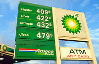 High price of gasoline in the USA
