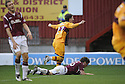 31/10/2009  Copyright  Pic : James Stewart.sct_jspa10_motherwell_v_hearts  . :: ROSS FORBES CELEBRATES AFTER HE SCORES MOTHERWELL'S GOAL :: .James Stewart Photography 19 Carronlea Drive, Falkirk. FK2 8DN      Vat Reg No. 607 6932 25.Telephone      : +44 (0)1324 570291 .Mobile              : +44 (0)7721 416997.E-mail  :  jim@jspa.co.uk.If you require further information then contact Jim Stewart on any of the numbers above.........