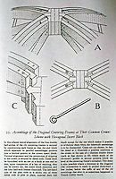 Teaching Aid: Assemblage of the Diagonal Centering Frames at Their Common Crown