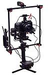 My Camera Gear 2021