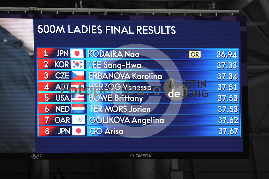OLYMPIC GAMES: PYEONGCHANG: 18-02-2018, Gangneung Oval, Long Track, 500m Ladies, Final Results, ©photo Martin de Jong