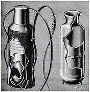James Dewar's ( 1842-1923) inventor of the vacuum flask.  Illustration of flask , insulation and leather casing,  1905.