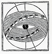 Celestial sphere with earth at centre with celestial and terrestrial poles and path of the ecliptic. 'Sphaera mundi', 1539.