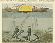 Divers salvaging guns from the seabed. Diving suits appear to be Siebe's design. From educational plate published Wurtemberg c.1855