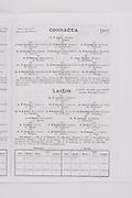 Interprovincial Railway Cup Football Cup Final, 17.03.1945, 03.17.1945, 17th March 1945,  Connacht 0-06, Leinster 2-05, Connacht Football Team, T Byrne, W Jackson, T Dunleavy, C Connolly, B Lynch, W Carlos, T O'Sullivan, E Boland, C McDwyer, M Whelan, J Murray, D Keenan, P Murray, J McQuillan, T Hoban, W McAllinden, J Lavin, J Munnelly, J P O'Callaghan, J Casserly, E Hoar, Leinster Football Team, P Larkin, J Boyle, E Boyle, P McIntryre, P Whelan, P O'Reilly, M Geraghty, J Morris, J Hanniffy, F Byrne, W Delaney, D O'Neill, P Meegan, C Delaney, J Rea, T Murphy, A Donnelly, P O'Farrell, P McDermott, J Kelly, P Kehoe, .Interprovincial Railway Cup Hurling Cup Final, 17.03.1945, 03.17.1945, 17th March 1945,  Ulster 2-00, Munster 6-08