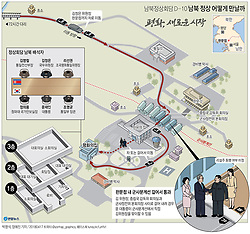 April 26, 2018 - Panmunjom, South Korea - Pre-meeting illustration photos of meeting hall and architectural plans of buildings. Inter-Korean summit at the Panmunjom in the demilitarized zone (DMZ) separating the two Koreas in Paju, north of Seoul, South Korea. (Credit Image: © Inter-Korean Press Corps via ZUMA Wire)